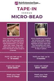 what type of hair do you use for crochet braids best 25 types of hair extensions ideas on pinterest how hair