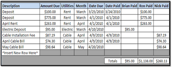 Help With Excel Spreadsheets by Excel Spreadsheets Help Shared Apartment Expenses Spreadsheet