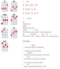 sweater weather guitar chords a beginner s ukulele resource kit pea chord diagrams