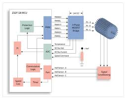 three phase hall sensor bldc driver using the z32f128 mcu