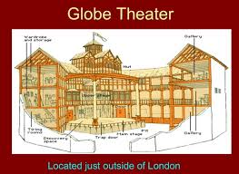 Globe Theatre Floor Plan Romeo U0026 Juliet Suite Et42 U0027s Website