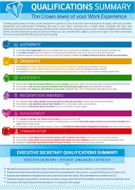 read write think resume how to write a qualifications summary resume genius qualifications summary infographic