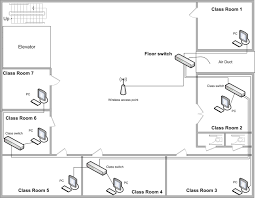 Computer Room Floor Plan Network Design University Mathematical And Computer Sciences
