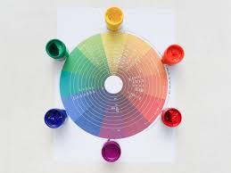 paint color mood chart plascon spaces with paint color mood chart
