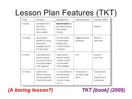 lesson plan template speech therapy plans lesson plan lesson plan school njia boys high school subject