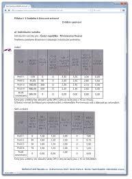 jsouv jiří peterka je libo neomezený mobilní tarif za 135 kč měsíčně