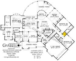 Amicalola Cottage 3572 House Plan House Plans By Garrell Amicalola Cottage House Plans