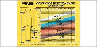 ping color code chart real fitness