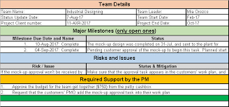project status update email sample free templates and examples