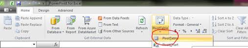 Home Design Show Excel Excel 2010 Powerpivot How Do I Show Items With No Data Super User