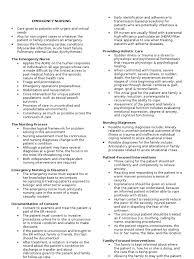 Er Nurse Responsibilities Emergency Nursing Notes Hyperthermia Burn