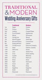 2nd anniversary gifts for best 25 6th wedding anniversary ideas on 6th