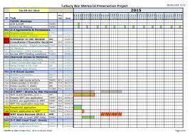 scwm preservation project plan