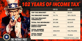 Income Tax Meme - meme 102 years of income tax the patriot post