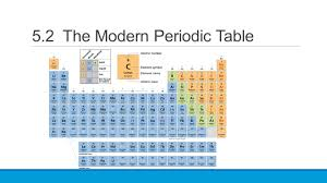 modern periodic table arrangement 5 2 the modern periodic table ppt video online download