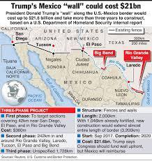 Mexico Wall Map U S Trump U0027s Mexico U201cwall U201d Could Cost 21bn Infographic