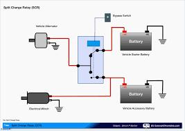 5 pin relay wiring diagram wiring diagram shrutiradio