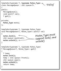 templates and polymorphism sticky bitssticky bits