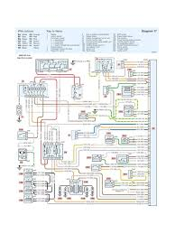 peugeot 308 wiring diagram wiring diagram weick