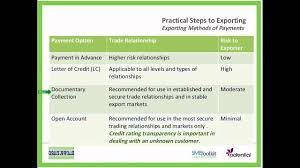 exporting methods of payments youtube