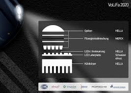 porsche headlights at night heinz nixdorf institut project details