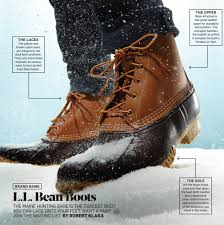 ll bean womens boots sale never mind the boycott 50 000 are still waiting for