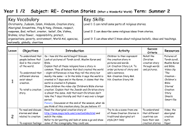 re the creation story worksheet by ruthbentham teaching