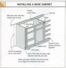 Kitchen Base Cabinet Height Installing Bottom Kitchen Cabinets Tehranway Decoration