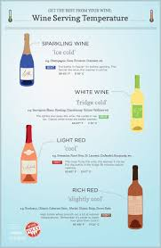 179 best wine infographics images on wine education