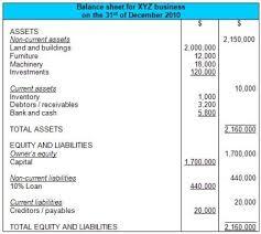 basic balance sheet format balance sheet example and format