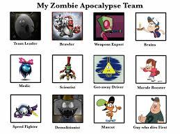 Zombie Team Meme - my zombie apocalypse team meme by crazy caeshi on deviantart