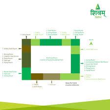 vastu tips for house construction shivam cement