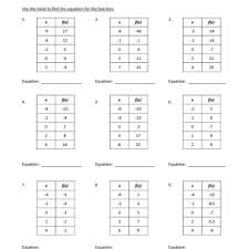 linear functions inequalities and graphing u2013 one page worksheets