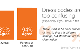 survey dress codes are way too confusing especially if you have