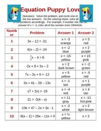 multi step equations interactive notes pages practice worksheet