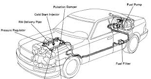 2004 honda civic fuel filter sc400 fuel line replacement of filter where does it start