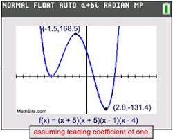 polynomial graphs mathbitsnotebook a2 ccss math