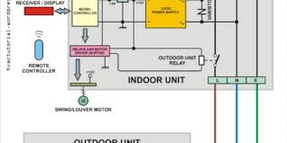 amf panel control wiring genset controller and oil failure at new
