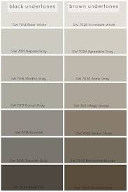 how to choose the perfect grey paint color gray paint colors
