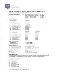 Dental Hygienist Business Cards Best Credit Card Processing Company Jgospel Us