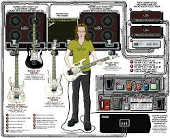 peavey jsx joe satriani wiring diagrams wiring diagram weick