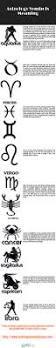 Astrology Sign Astrology Symbols Meaning Piktochart Visual Editor