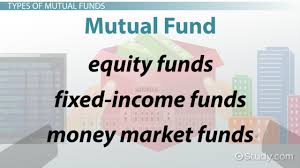 Letter Of Intent To Fund A Project by What Is A Mutual Fund Definition Types Advantages U0026 Examples