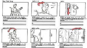 rpp membuat storyboard 10 langkah mudah cara membuat video klip ids