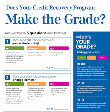 credit recovery apex learning