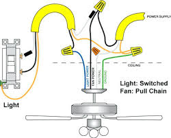 wiring a ceiling fan with wall switch integralbook com