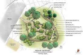 cs design landscape architects