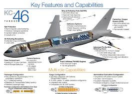 Air Force One Layout Boeing Kc 46a Pegasus