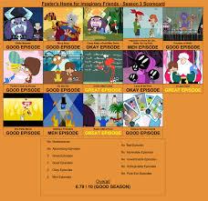 foster s home for imaginary friends foster u0027s home for ifs season 3 scorecard by teamrocketrockin on