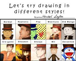 Professor Layton Meme - layton in different styles by iivis on deviantart